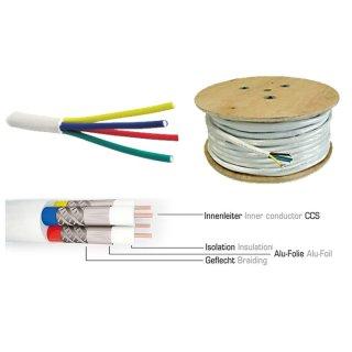 Quattro Koaxkabel (4 Kabel in einem) Spule 100m